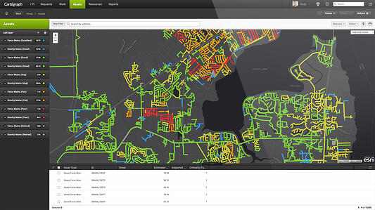 Cartegraph OMS on desktop, sanitary sewer mains by condition GIS overview
