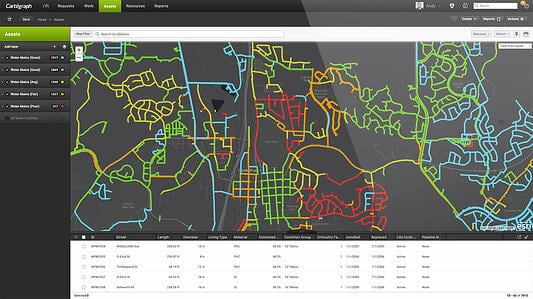 GIS asset management software