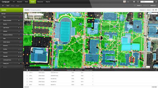 Smart campus management software