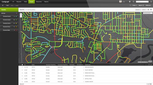 best public works asset management software