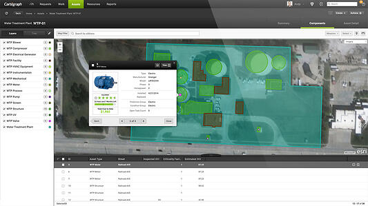 Water treatment plant software