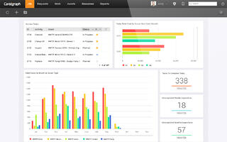 WTP dashboard software