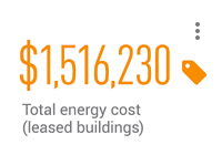 $1,516,230 total energy cost (leased buildings)