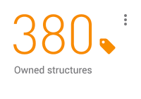380 owned structures