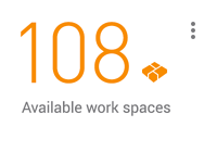 KPI card: 108 available work spaces