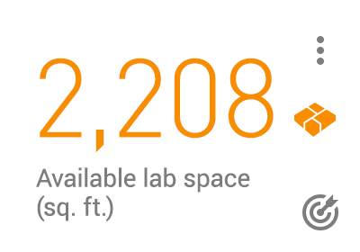 KPI card: 2,208 sq. ft. of available lab space