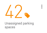 KPI card: 42 unassigned parking spaces