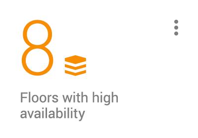KPI card: 8 floors with high availability