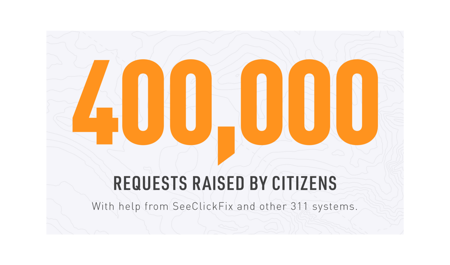 see click fix-citizen request management