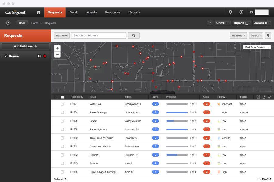Asset request management software